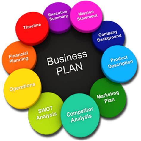 Sample skateboard business plan